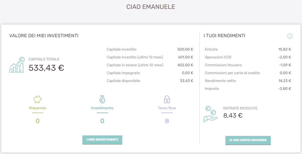 Housers Overview Ottobre 2019