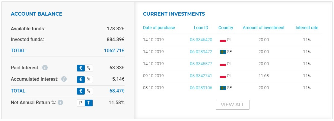 Viainvest Overview Ottobre 2019