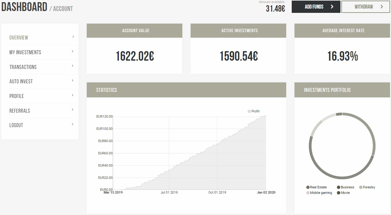 Crowdestor Overview Dicembre 2019