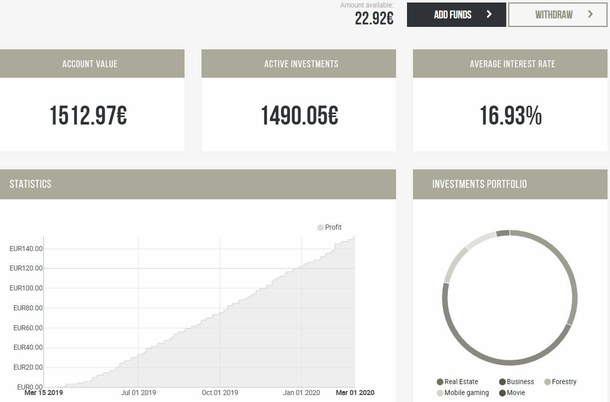 Crowdestor Overview Febbraio 2020