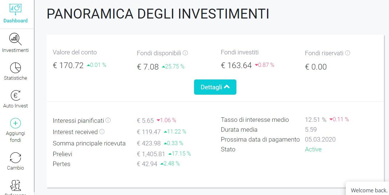 FastInvest Overview Febbraio 2020
