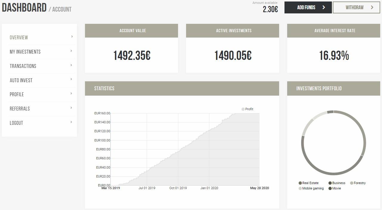 Crowdestor Overview Maggio-2020