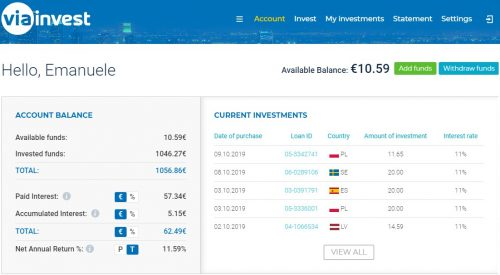 Dashboard Viainvest