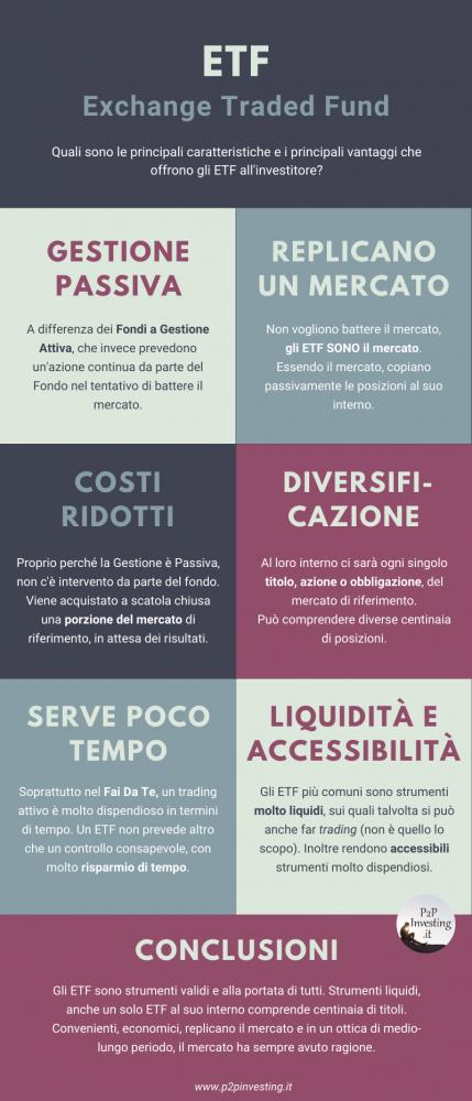 Cosa sono gli ETF? Infografica